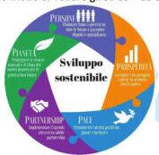 Forum dello Sviluppo Sostenibile